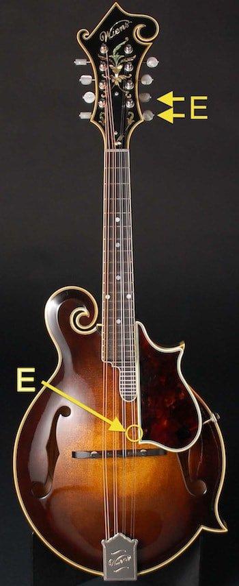 online mandolin tuner by ear - E strings