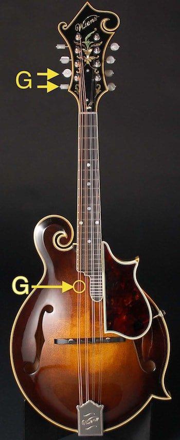 online mandolin tuner by ear