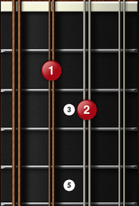 C Major Mandolin Chord