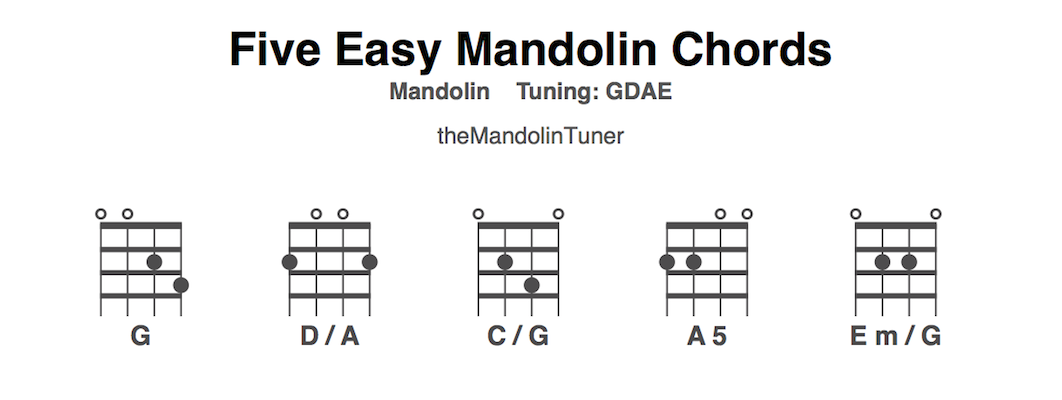 How to Play Five Easy Mandolin Chords