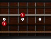 D dim 1 featured mandolin chord