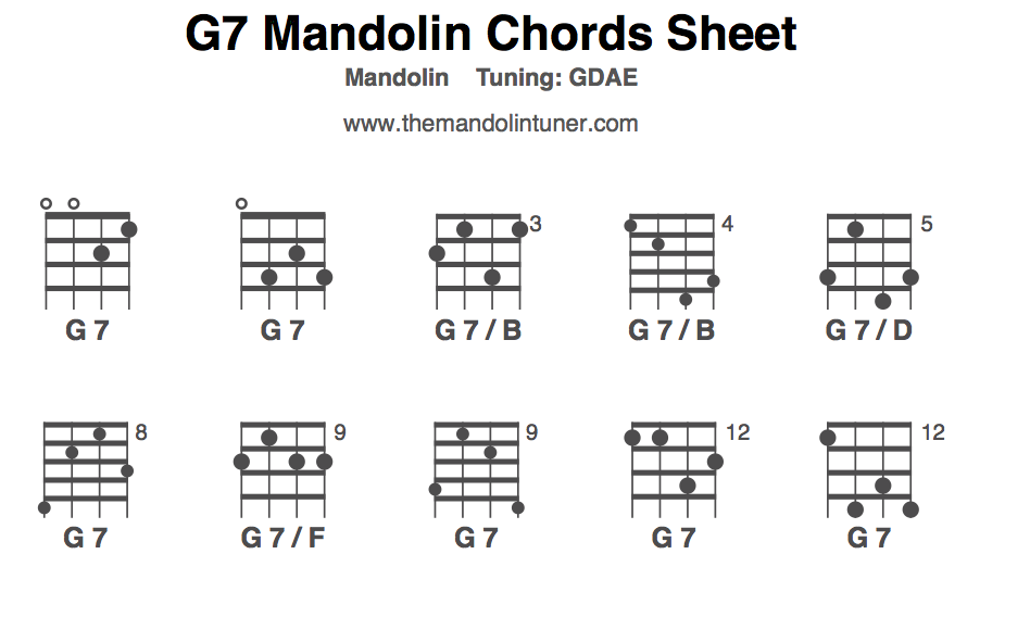 G 7 Chord Guitar Images Basic Guitar Chords Finger Placement