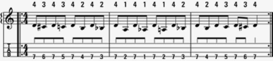 Mandolin : mandolin chords for beginners Mandolin Chords For along ...