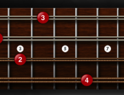 C#/Db 7th mandolin chord