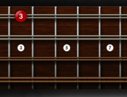 D#/Eb/G Major Mandolin Chord