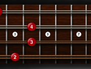 F#Bb-A# Major Mandolin Chord