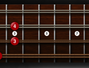 F/A Major Mandolin Chord
