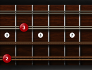 F#7 Gb7 Dominant 7th chord
