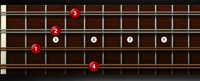 C aug mandolin chord featured 3