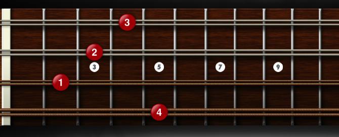 C aug mandolin chord featured 3