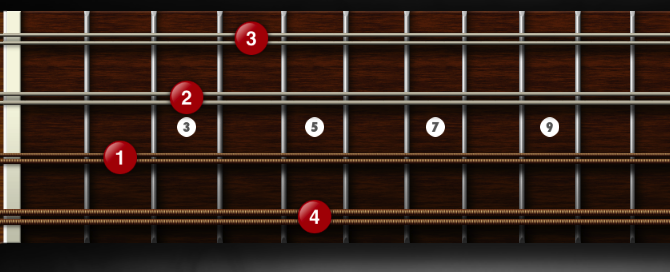 Caug mandolin chord featured 2