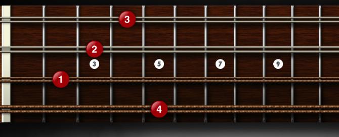 Caug mandolin chord featured 2