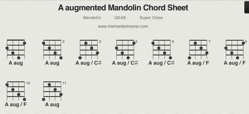 A Augmented Mandolin Chord Sheet