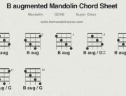 B augmented chord sheet