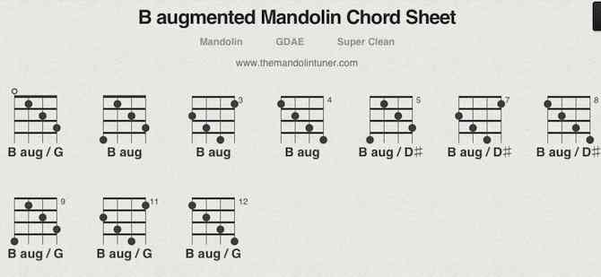 B augmented chord sheet