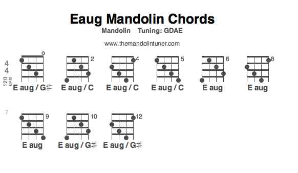 Mandolin mandolin chords e7 : Mandolin : mandolin chords tuning Mandolin Chords and Mandolin ...