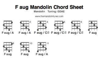 Faug Mandolin Chord Sheet