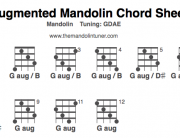 Gaug Mandolin Chord Sheet