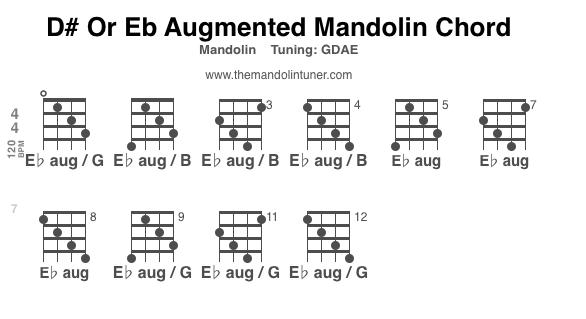 Mandolin : mandolin chords songs easy Mandolin Chords Songs Easy ...