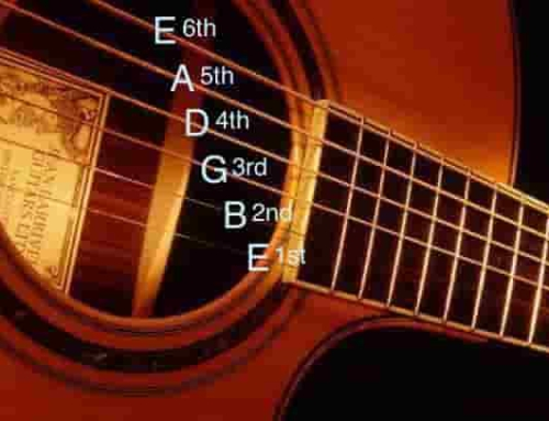 Guide: Easy Mandolin Tuning with just a Guitar