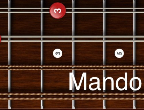 How to play G minor chords with guitar or mandolin