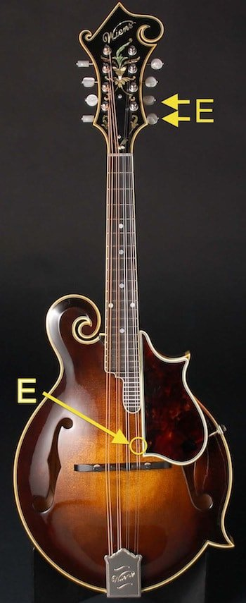 online mandolin tuner by ear - E strings