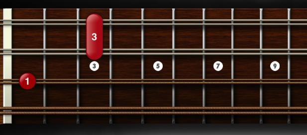 Mandolin Chords, the C minor