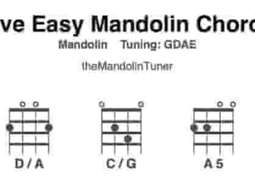 Mandolin mandolin chords bm : Two finger mandolin chords that are playable - theMandolinTuner