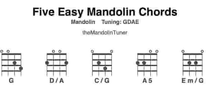 Five-Easy-Mandolin-Chords