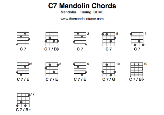 Mandolin four finger mandolin chords : Mandolin Chords C7