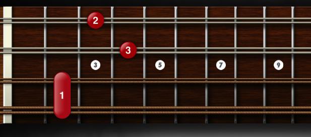 Mandolin Chords, A7