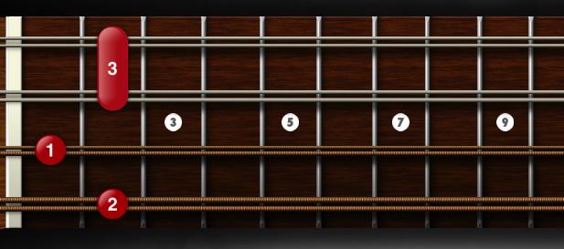 Mandolin Chords, B7