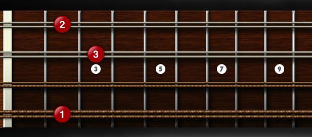 Mandolin Chords, D7