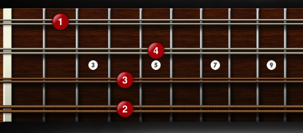 Mandolin b minor mandolin chords : Mandolin Chords, Bminor