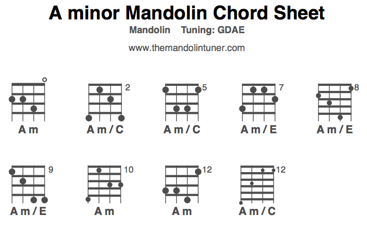 Mandolin Chords A minor – Mandolin Chord Chart