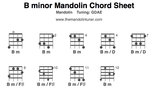 B minor mandolin chord sheet
