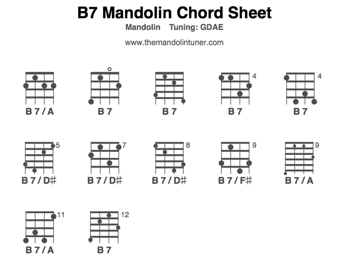 Mandolin mandolin tabs and chords : Mandolin Chords, B7