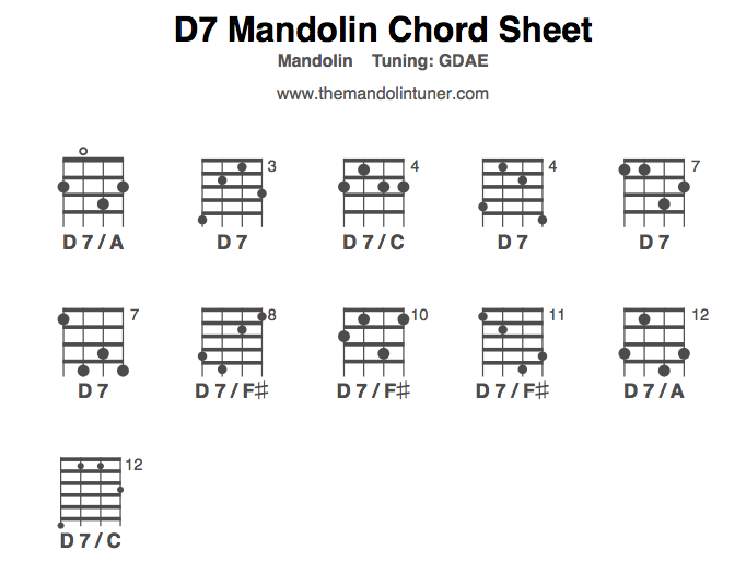 photo regarding Mandolin Chord Charts Printable titled Mandolin Chords, D7