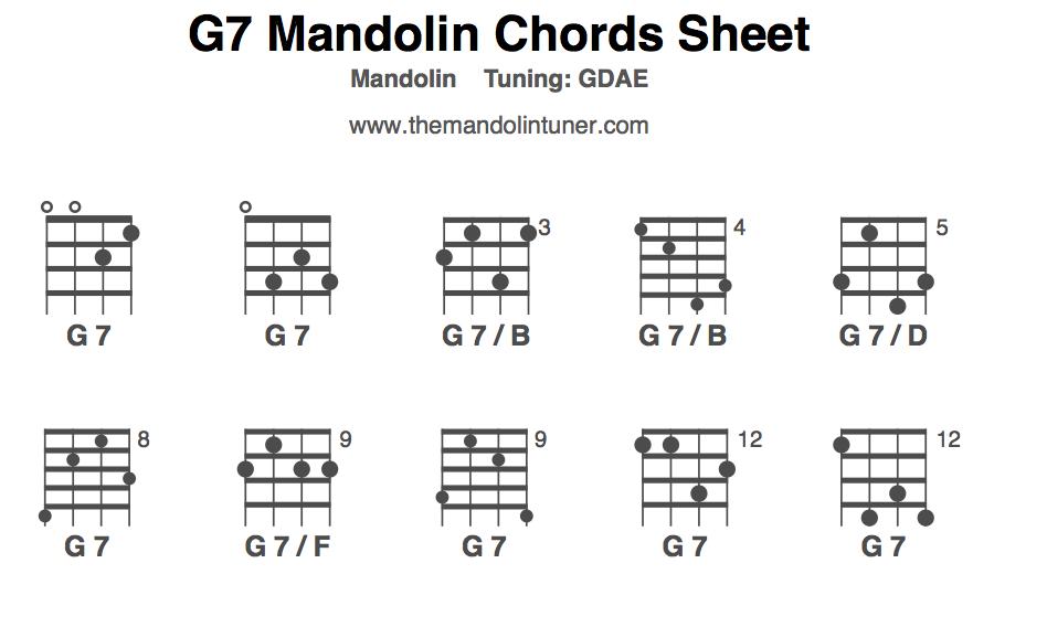 G7 Mandolin Chords