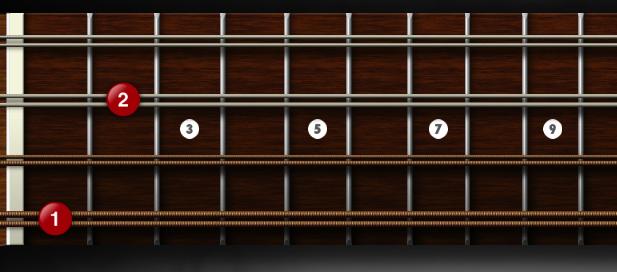 Mandolin Chords, E7