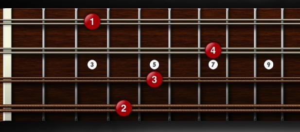 Mandolin Chords E Minor