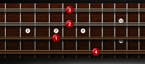 Mandolin Chords, F Major