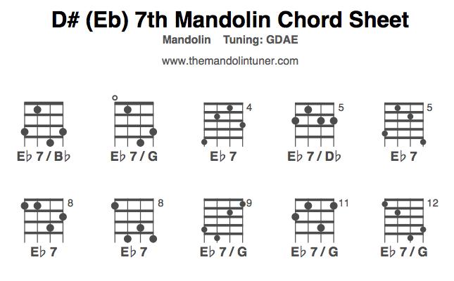 Deb7 Chord Sheet The Mandolin Tuner