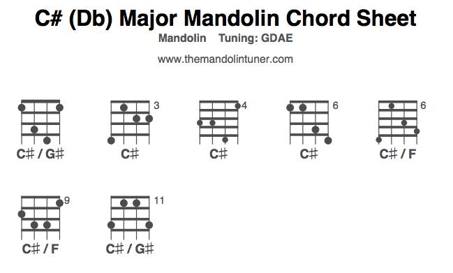 Db Major Mandolin Chord Sheet The Mandolin Tuner