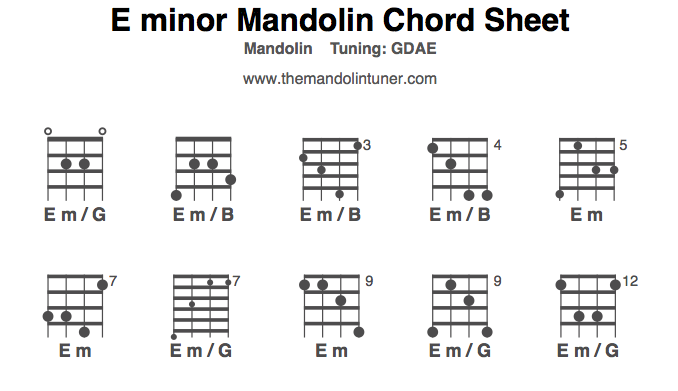 Mandolin mandolin chords tuning : Mandolin Chords, E minor