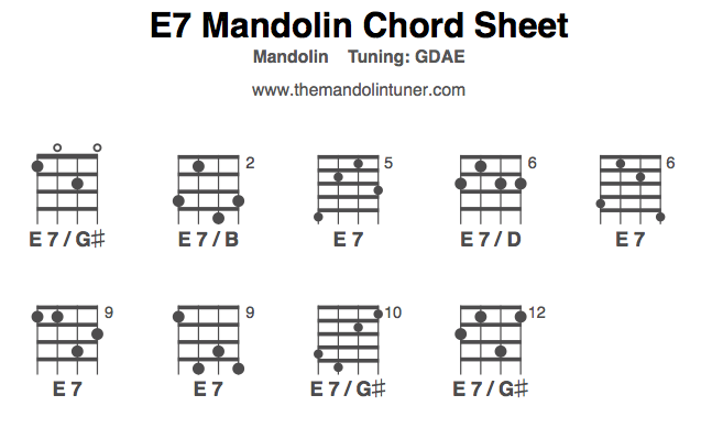 Mandolin common mandolin chords : Mandolin Chords, E7