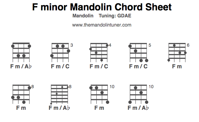 Mandolin Chords, F minor