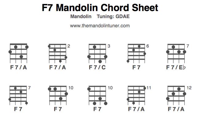 Mandolin Chords F7