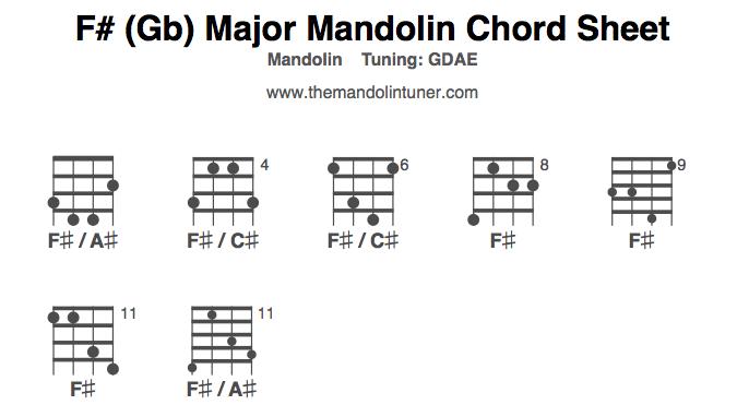 Mandolin Chords Fgb Major