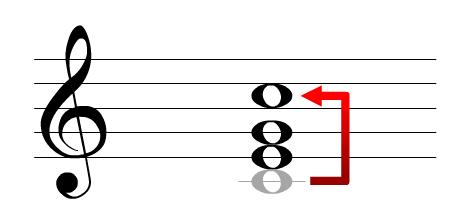 4-first inversion